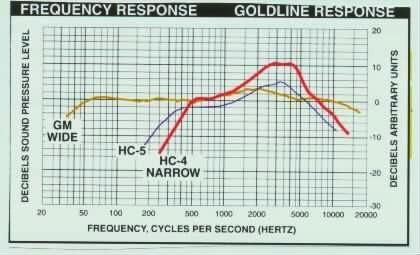 ftdx-5000 audio settings, Wiring diagram